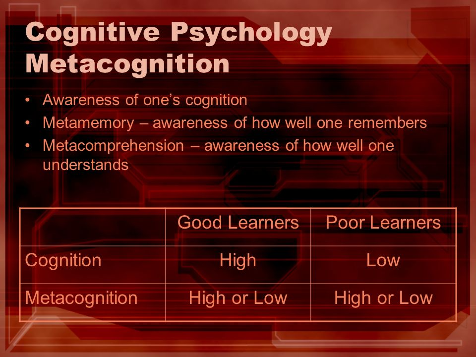 Cognitive Psychology Metacognition Awareness of ones cognition Metamemory – awareness of how well one remembers Metacomprehension – awareness of how w