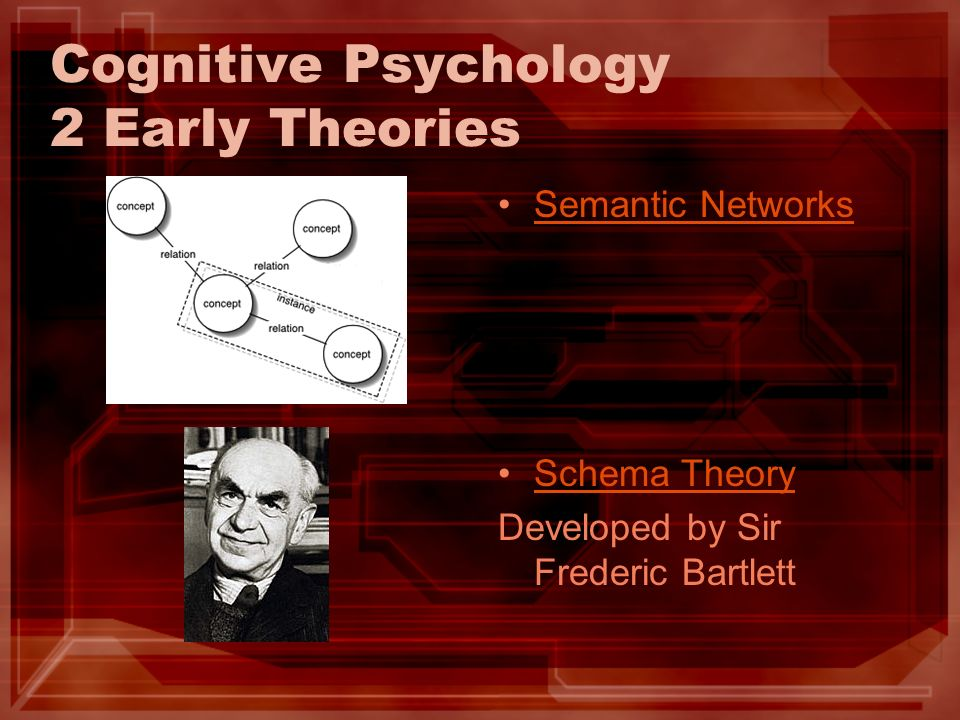 Cognitive Psychology 2 Early Theories Semantic Networks Schema Theory Developed by Sir Frederic Bartlett