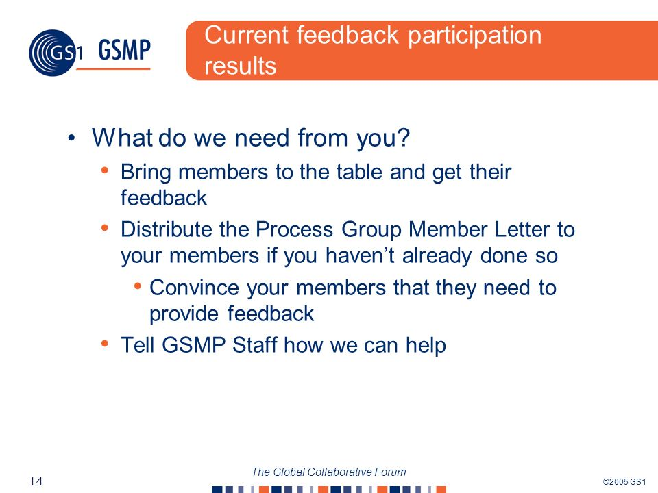©2005 GS1 14 The Global Collaborative Forum Current feedback participation results What do we need from you? Bring members to the table and get their