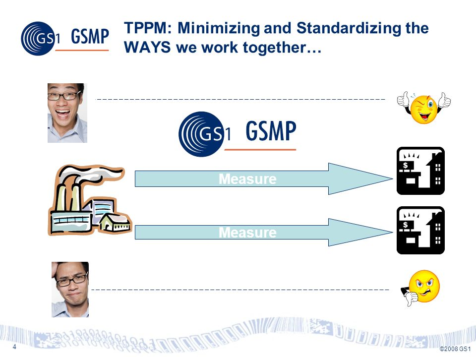 4 ©2008 GS1 TPPM: Minimizing and Standardizing the WAYS we work together… Measure