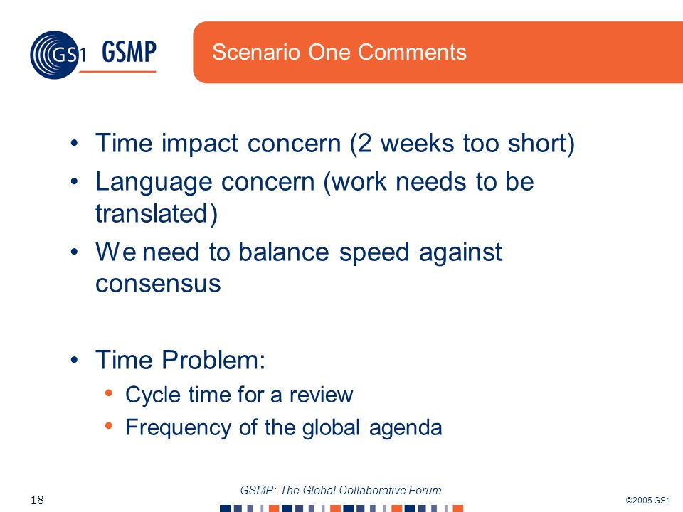 ©2005 GS1 18 GSMP: The Global Collaborative Forum Scenario One Comments Time impact concern (2 weeks too short) Language concern (work needs to be tra