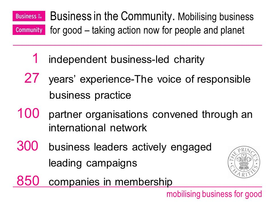 mobilising business for good 2007 68% 2009 85% FTSE 100 public reporting on employee health and wellbeing