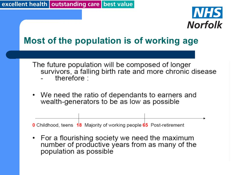 Most of the population is of working age