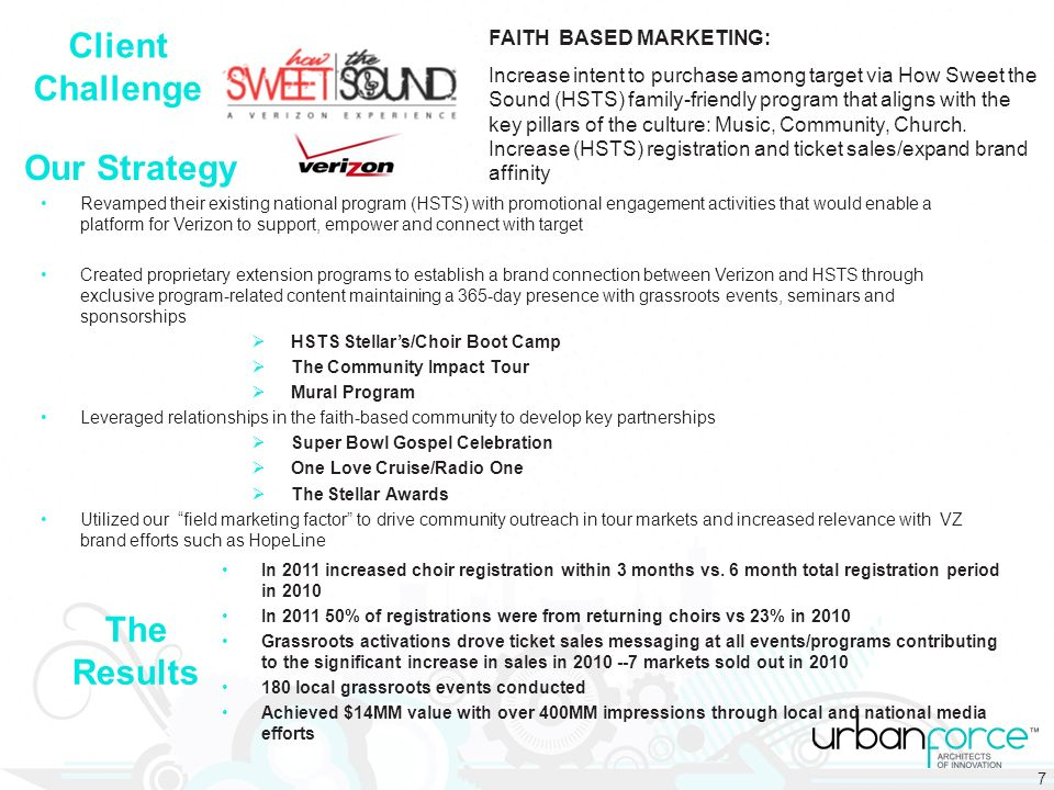 FAITH BASED MARKETING: Increase intent to purchase among target via How Sweet the Sound (HSTS) family-friendly program that aligns with the key pillars of the culture: Music, Community, Church.