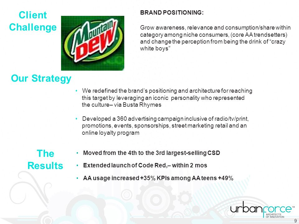 Client Challenge Our Strategy The Results BRAND POSITIONING: Grow awareness, relevance and consumption/share within category among niche consumers, (core AA trendsetters) and change the perception from being the drink of crazy white boys We redefined the brands positioning and architecture for reaching this target by leveraging an iconic personality who represented the culture– via Busta Rhymes Developed a 360 advertising campaign inclusive of radio/tv/print, promotions, events, sponsorships, street marketing retail and an online loyalty program Moved from the 4th to the 3rd largest-selling CSD Extended launch of Code Red,– within 2 mos AA usage increased +35% KPIs among AA teens +49% 9