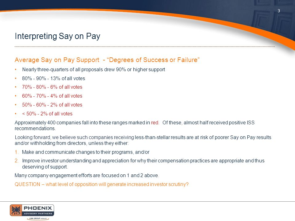 Interpreting Say on Pay Average Say on Pay Support - Degrees of Success or Failure Nearly three-quarters of all proposals drew 90% or higher support 80% - 90% - 13% of all votes 70% - 80% - 6% of all votes 60% - 70% - 4% of all votes 50% - 60% - 2% of all votes < 50% - 2% of all votes Approximately 400 companies fall into these ranges marked in red.