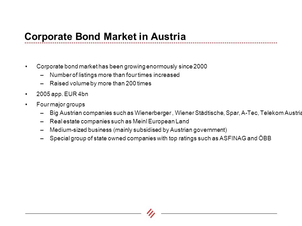 Corporate Bond Market in Austria Corporate bond market has been growing enormously since 2000 –Number of listings more than four times increased –Raised volume by more than 200 times 2005 app.