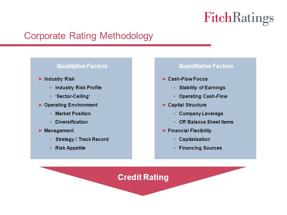 Corporate Rating Methodology Credit Rating Quantitative Factors Cash-Flow Focus Stability of Earnings Operating Cash-Flow Capital Structure Company Leverage Off Balance Sheet Items Financial Flexibility Capitalisation Financing Sources Qualitative Factors Industry Risk Industry Risk Profile Sector-Ceiling Operating Environment Market Position Diversification Management Strategy / Track Record Risk Appetite