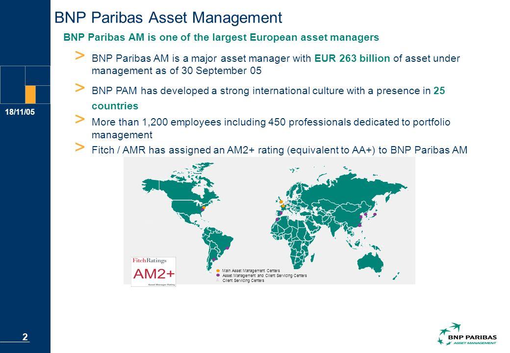 18/11/05 2 > BNP Paribas AM is a major asset manager with EUR 263 billion of asset under management as of 30 September 05 > BNP PAM has developed a st