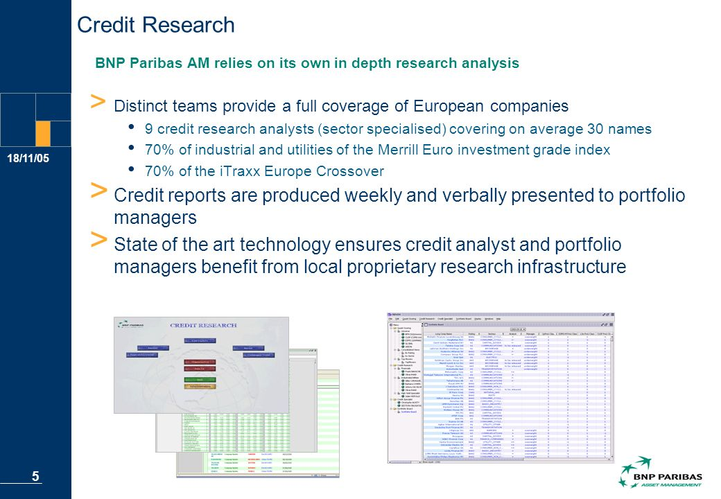 18/11/05 5 Credit Research > Distinct teams provide a full coverage of European companies 9 credit research analysts (sector specialised) covering on average 30 names 70% of industrial and utilities of the Merrill Euro investment grade index 70% of the iTraxx Europe Crossover > Credit reports are produced weekly and verbally presented to portfolio managers > State of the art technology ensures credit analyst and portfolio managers benefit from local proprietary research infrastructure BNP Paribas AM relies on its own in depth research analysis