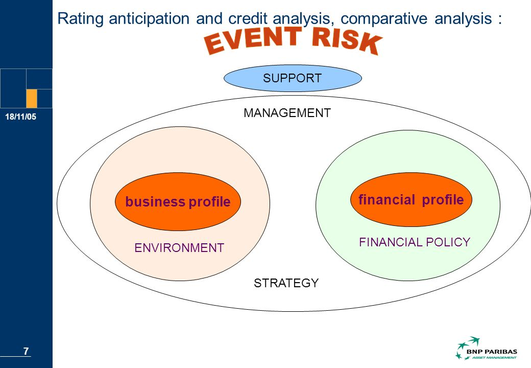 18/11/05 7 ENVIRONMENT Rating anticipation and credit analysis, comparative analysis : business profile FINANCIAL POLICY financial profile MANAGEMENT