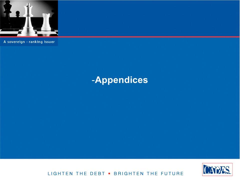 20 - -Appendices