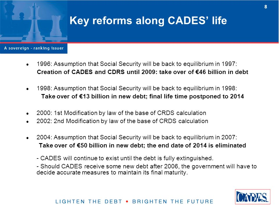 8 1996: Assumption that Social Security will be back to equilibrium in 1997: Creation of CADES and CDRS until 2009: take over of 46 billion in debt 1998: Assumption that Social Security will be back to equilibrium in 1998: Take over of 13 billion in new debt; final life time postponed to 2014 2000: 1st Modification by law of the base of CRDS calculation 2002: 2nd Modification by law of the base of CRDS calculation 2004: Assumption that Social Security will be back to equilibrium in 2007: Take over of 50 billion in new debt; the end date of 2014 is eliminated - CADES will continue to exist until the debt is fully extinguished.