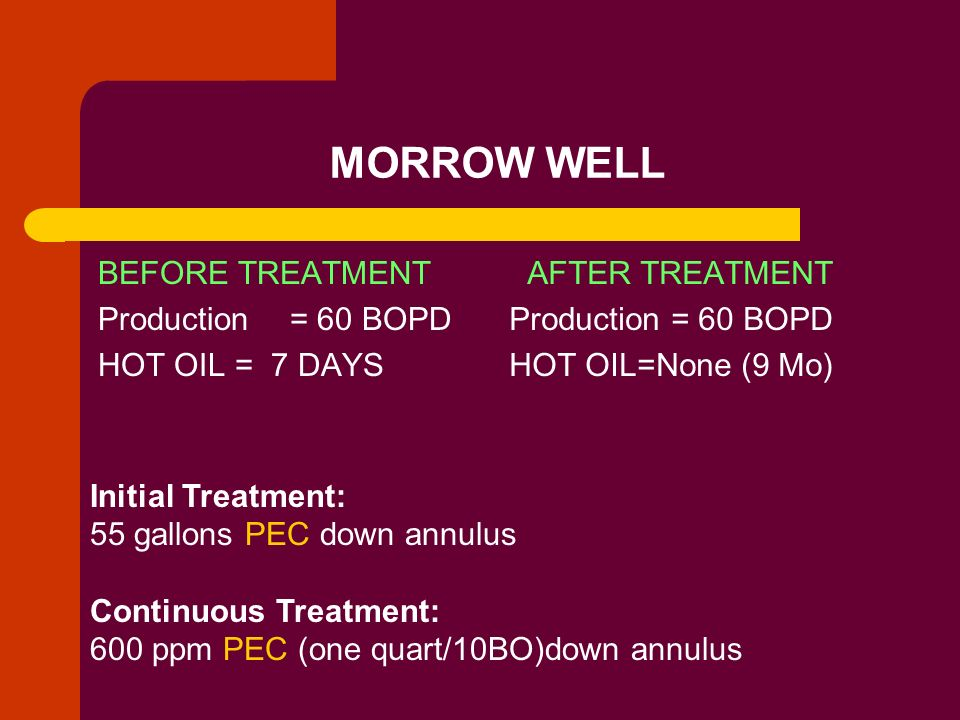 MORROW WELL BEFORE TREATMENT Production= 60 BOPD HOT OIL = 7 DAYS AFTER TREATMENT Production = 60 BOPD HOT OIL=None (9 Mo) Initial Treatment: 55 gallo