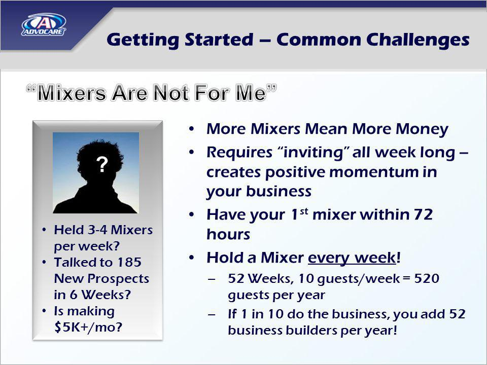 Getting Started – Common Challenges You cant afford not to go.