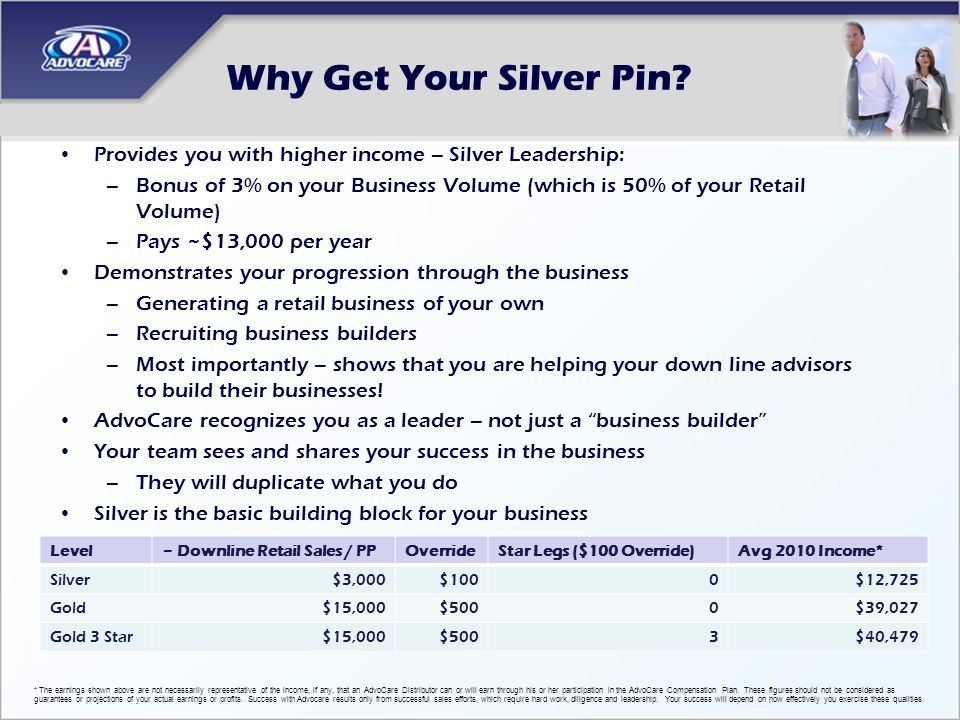 Why Get Your Silver Pin? Provides you with higher income – Silver Leadership: –Bonus of 3% on your Business Volume (which is 50% of your Retail Volume