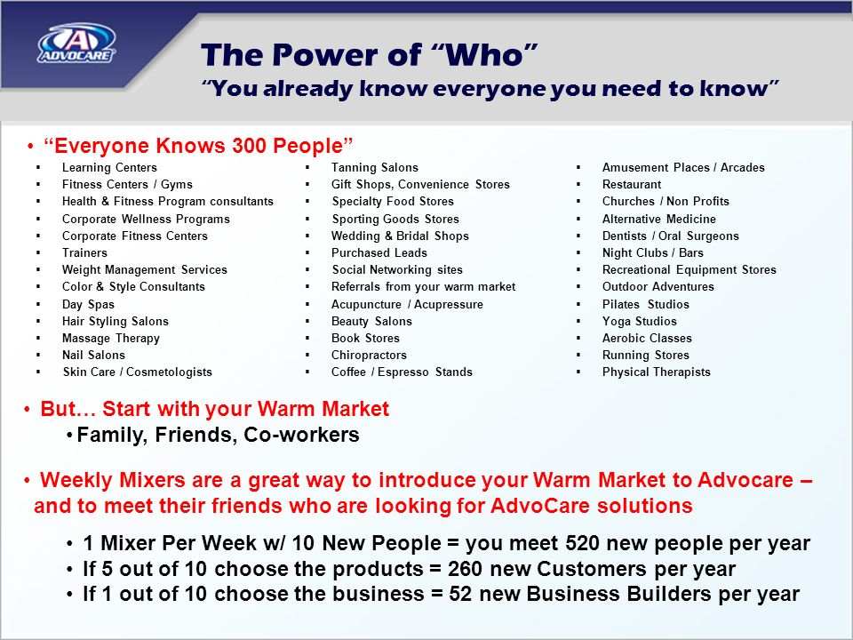 The Power of Who You already know everyone you need to know Tanning Salons Gift Shops, Convenience Stores Specialty Food Stores Sporting Goods Stores