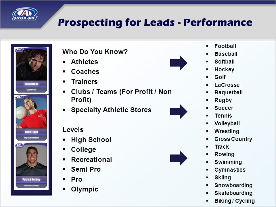 Prospecting for Leads - Performance Who Do You Know? Athletes Coaches Trainers Clubs / Teams (For Profit / Non Profit) Specialty Athletic Stores Level