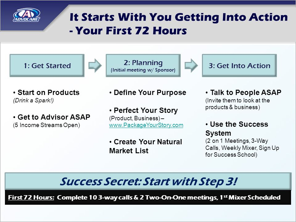 How Do You Succeed in Your New Business.