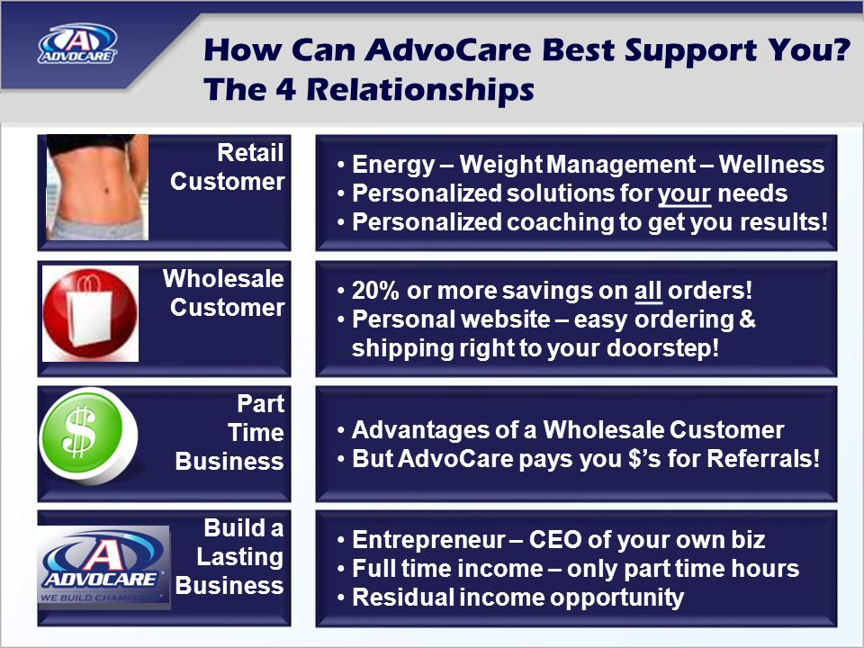 How Can AdvoCare Best Support You.