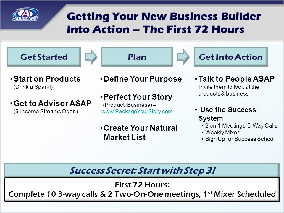 Getting Your New Business Builder Into Action – The First 72 Hours Get StartedPlanGet Into Action Start on Products (Drink a Spark!) Get to Advisor ASAP (5 Income Streams Open) Define Your Purpose Perfect Your Story (Product, Business) – www.PackageYourStory.com Create Your Natural Market List Talk to People ASAP Invite them to look at the products & business Use the Success System 2 on 1 Meetings, 3-Way Calls Weekly Mixer Sign Up for Success School Success Secret: Start with Step 3.