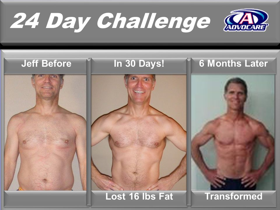 Proprietary & Confidential, Forever Fit Nutrition, LLC, an ADVOCARE Independent Distributor 24 Day Challenge In 30 Days! Jeff Before 6 Months Later Lo
