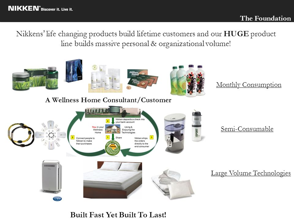 Nikkens life changing products build lifetime customers and our HUGE product line builds massive personal & organizational volume! A Wellness Home Con