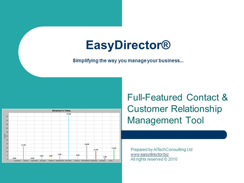 EasyDirector® Simplifying the way you manage your business...