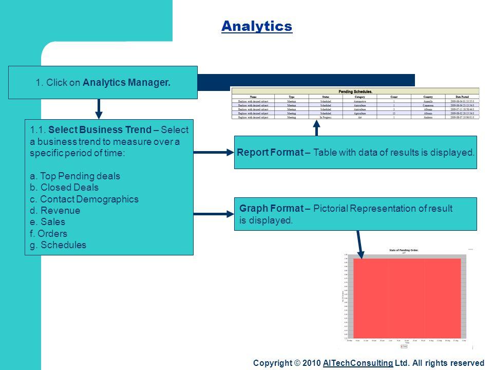 Analytics 1.1.