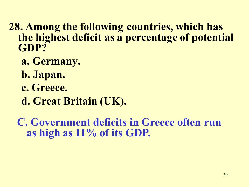 29 28. Among the following countries, which has the highest deficit as a percentage of potential GDP? a. Germany. b. Japan. c. Greece. d. Great Britai