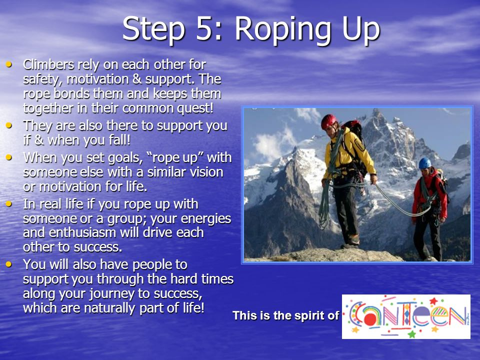 Setting Goals 1. Count The Cost 2. Put It To Pen 3. Just Do It 4. Use Momentous Moments 5. Rope Up Steps That I Need To Take To Help Me Live My Lifes