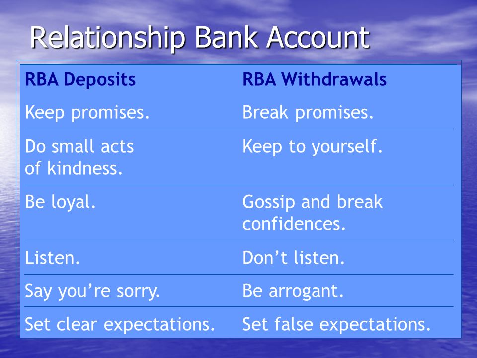 Your Relationship Bank Account How you feel about yourself & others is like a bank account! How you feel about yourself & others is like a bank accoun