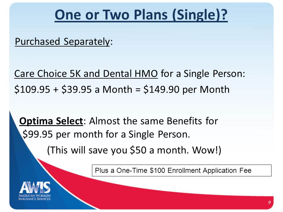 Purchased Separately: Care Choice 5K and Dental HMO for a Single Person: $109.95 + $39.95 a Month = $149.90 per Month Optima Select: Almost the same Benefits for $99.95 per month for a Single Person.