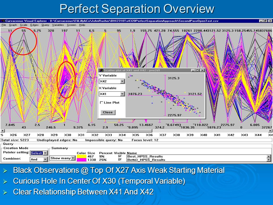 Perfect Separation Overview Black Observations @ Top Of X27 Axis Weak Starting Material Black Observations @ Top Of X27 Axis Weak Starting Material Cu