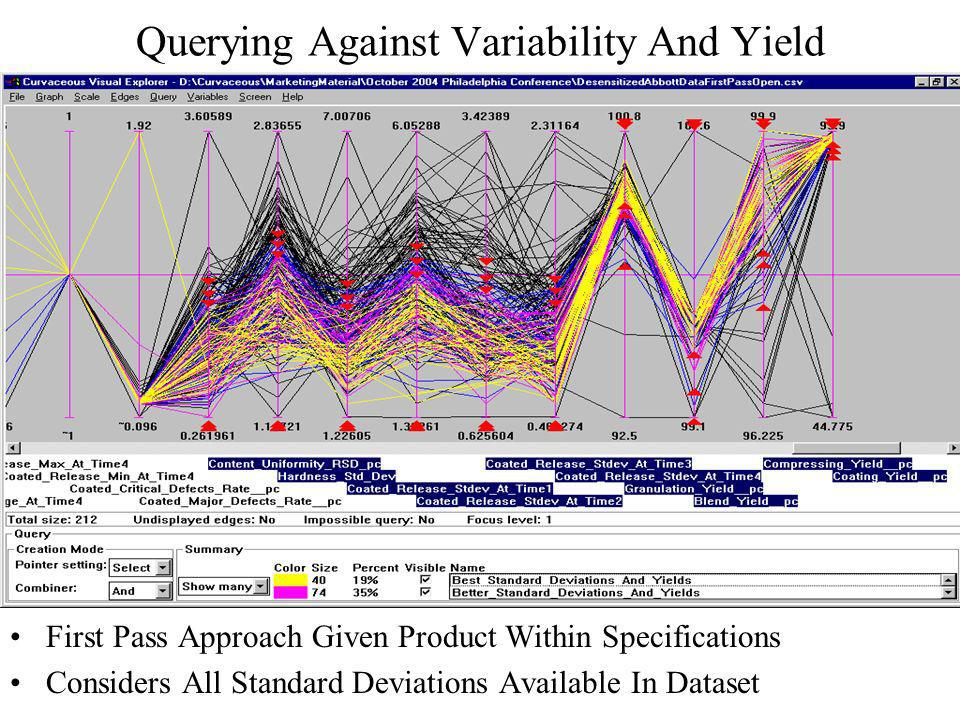 Querying Against Variability And Yield First Pass Approach Given Product Within Specifications Considers All Standard Deviations Available In Dataset