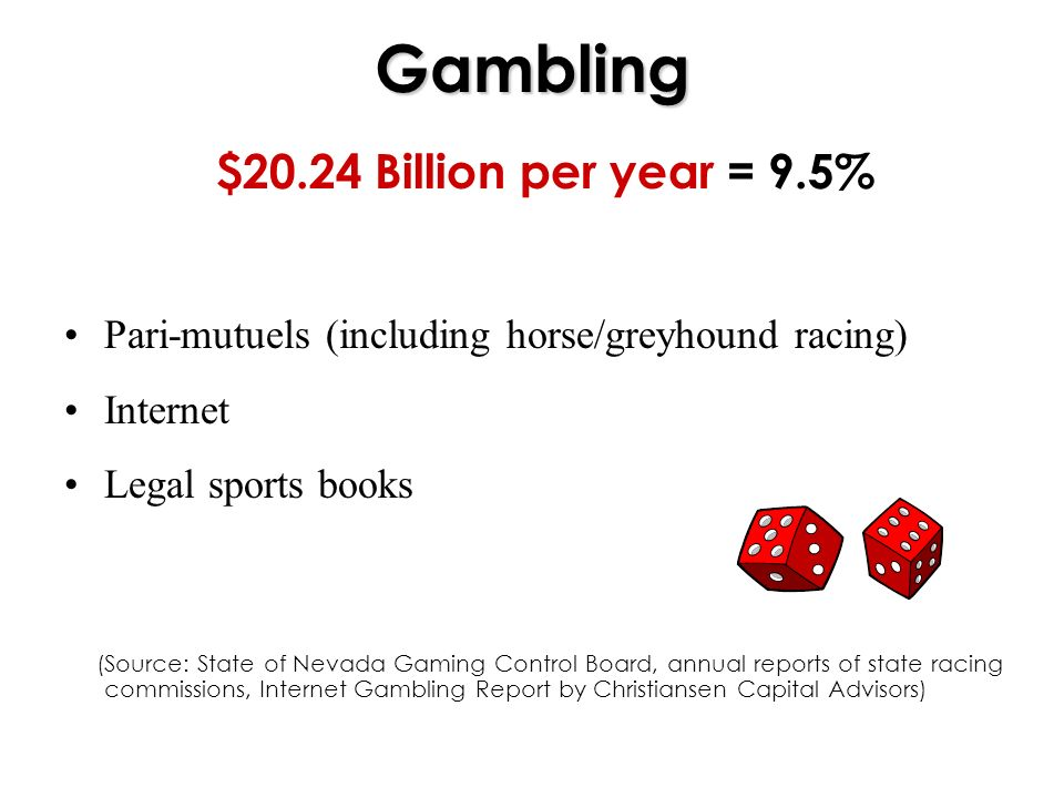 Gambling $20.24 Billion per year = 9.5% Pari-mutuels (including horse/greyhound racing) Internet Legal sports books (Source: State of Nevada Gaming Control Board, annual reports of state racing commissions, Internet Gambling Report by Christiansen Capital Advisors)