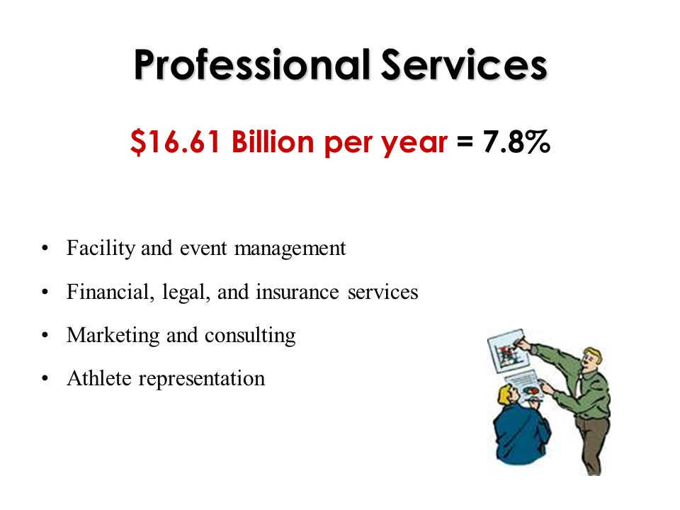 Professional Services $16.61 Billion per year = 7.8% Facility and event management Financial, legal, and insurance services Marketing and consulting Athlete representation