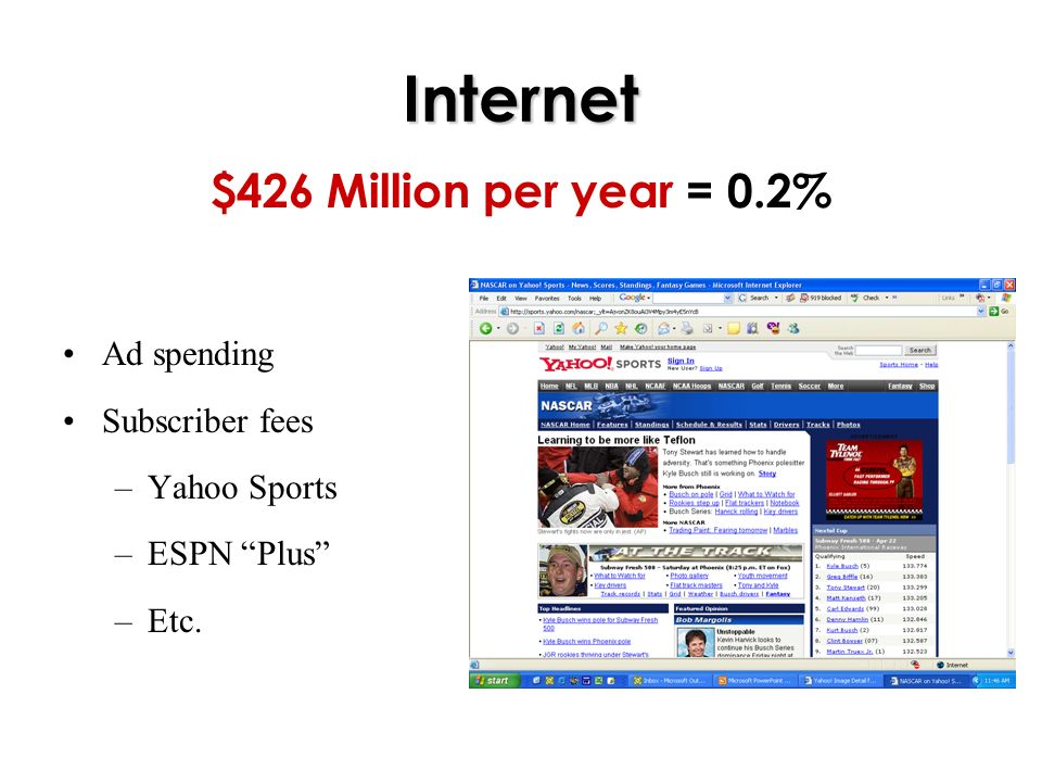 Internet $426 Million per year = 0.2% Ad spending Subscriber fees –Yahoo Sports –ESPN Plus –Etc.