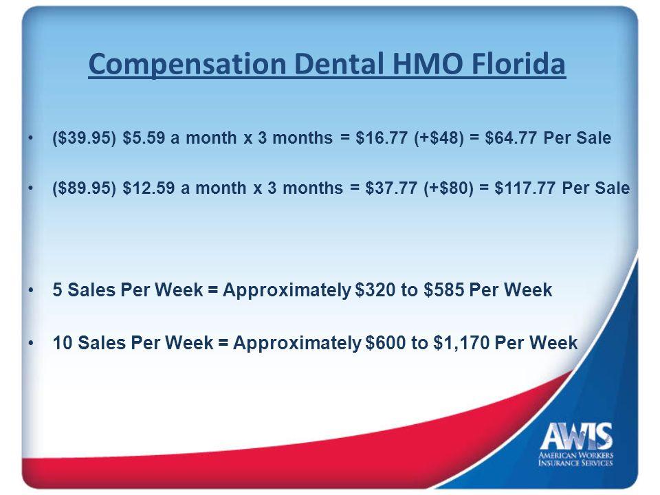 Compensation Dental HMO Florida ($39.95) $5.59 a month x 3 months = $16.77 (+$48) = $64.77 Per Sale ($89.95) $12.59 a month x 3 months = $37.77 (+$80) = $117.77 Per Sale 5 Sales Per Week = Approximately $320 to $585 Per Week 10 Sales Per Week = Approximately $600 to $1,170 Per Week