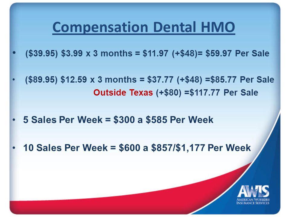 Compensation Dental HMO ($39.95) $3.99 x 3 months = $11.97 (+$48)= $59.97 Per Sale ($89.95) $12.59 x 3 months = $37.77 (+$48) =$85.77 Per Sale Outside Texas (+$80) =$117.77 Per Sale 5 Sales Per Week = $300 a $585 Per Week 10 Sales Per Week = $600 a $857/$1,177 Per Week