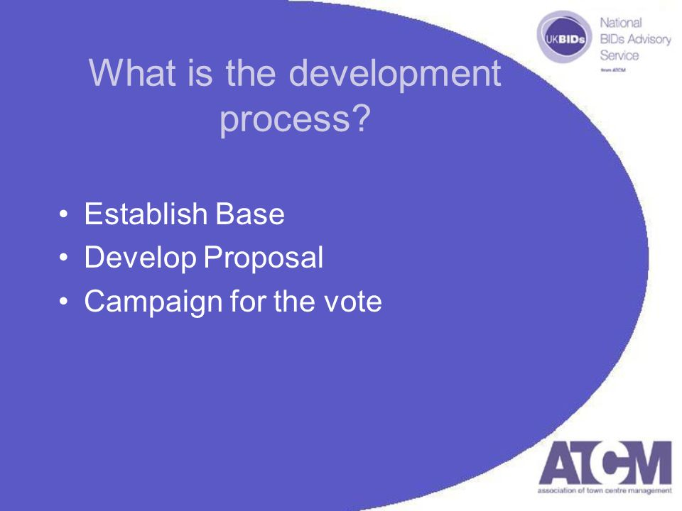 What is the development process? Establish Base Develop Proposal Campaign for the vote
