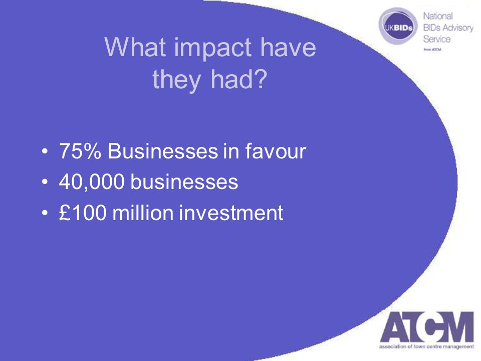What impact have they had? 75% Businesses in favour 40,000 businesses £100 million investment