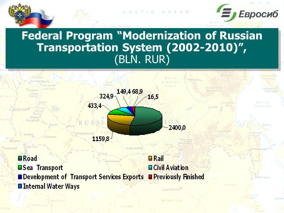 Federal Program Modernization of Russian Transportation System (2002-2010), (BLN.