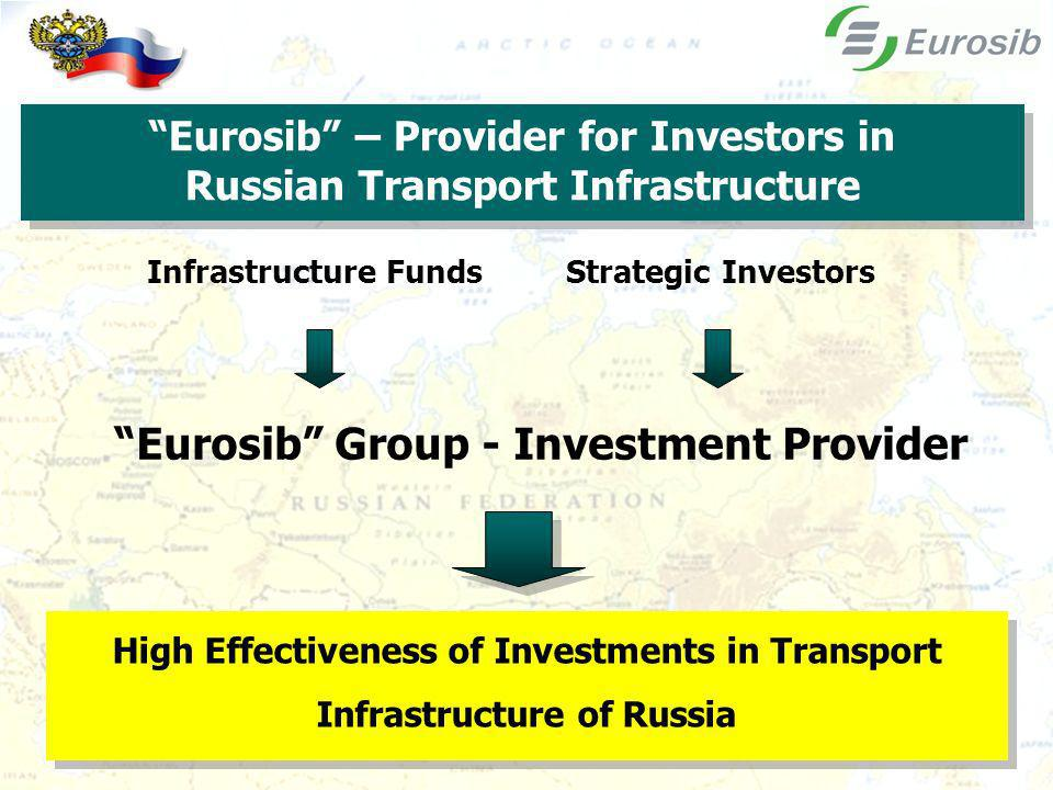 Eurosib – Provider for Investors in Russian Transport Infrastructure Eurosib – Provider for Investors in Russian Transport Infrastructure Infrastructure Funds Eurosib Group - Investment Provider High Effectiveness of Investments in Transport Infrastructure of Russia Strategic Investors