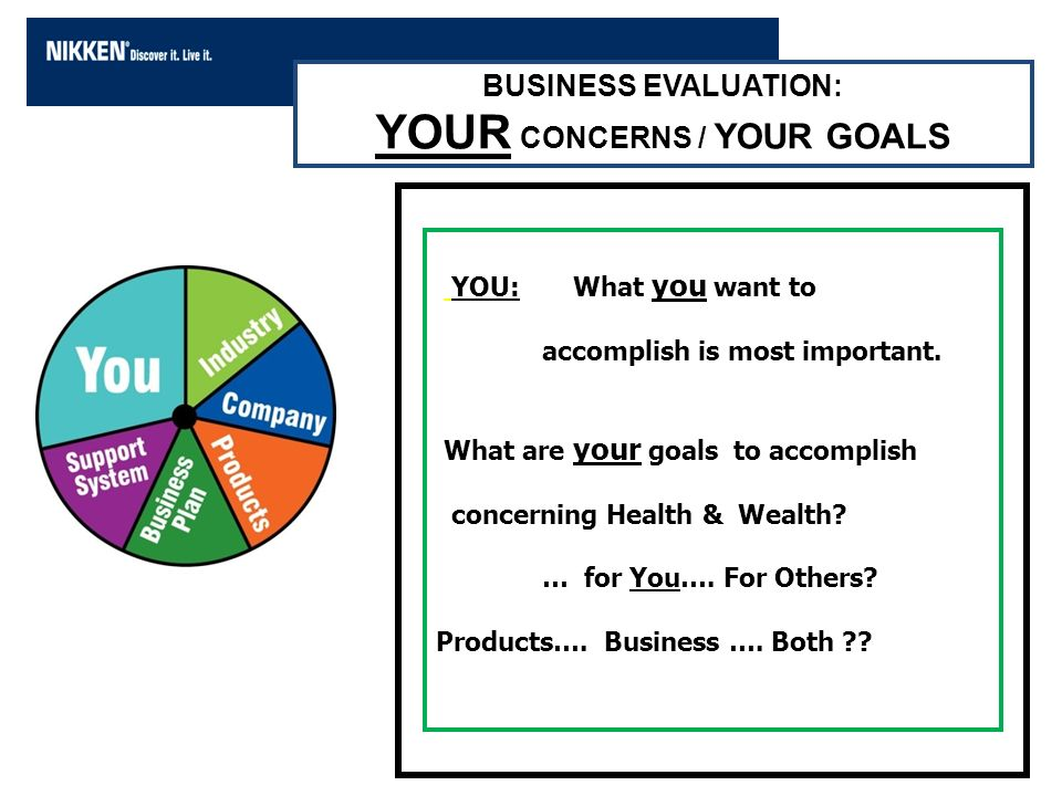 YOU: What you want to accomplish is most important. What are your goals to accomplish concerning Health & Wealth? … for You…. For Others? Products…. B