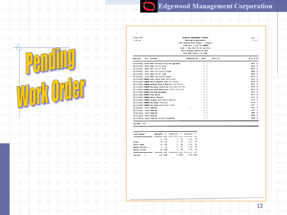 Edgewood Management Corporation 12