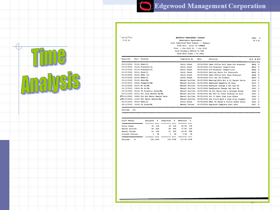 Edgewood Management Corporation 16 Generate Reports Daily Select 5-5 screen Enter current dateWeekly Select 5-5 screen Enter weekly periodMonthly Select 5-5 screen Enter monthly period