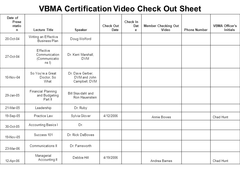 VBMA Certification Video Check Out Sheet Date of Prese ntatio nLecture TitleSpeaker Check Out Date Check In Dat e Member Checking Out VideoPhone Numbe