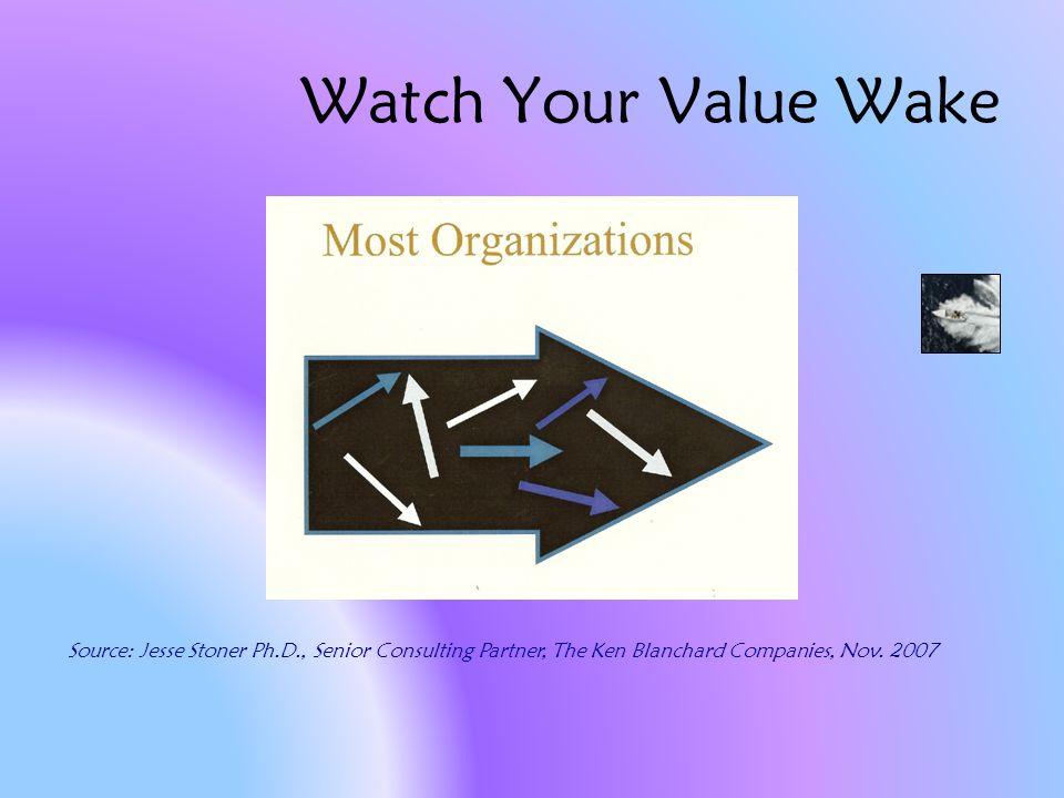 Watch Your Value Wake Source: Jesse Stoner Ph.D., Senior Consulting Partner, The Ken Blanchard Companies, Nov. 2007