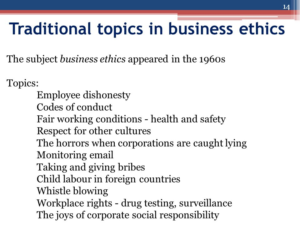 Traditional topics in business ethics 14 The subject business ethics appeared in the 1960s Topics: Employee dishonesty Codes of conduct Fair working conditions - health and safety Respect for other cultures The horrors when corporations are caught lying Monitoring email Taking and giving bribes Child labour in foreign countries Whistle blowing Workplace rights - drug testing, surveillance The joys of corporate social responsibility